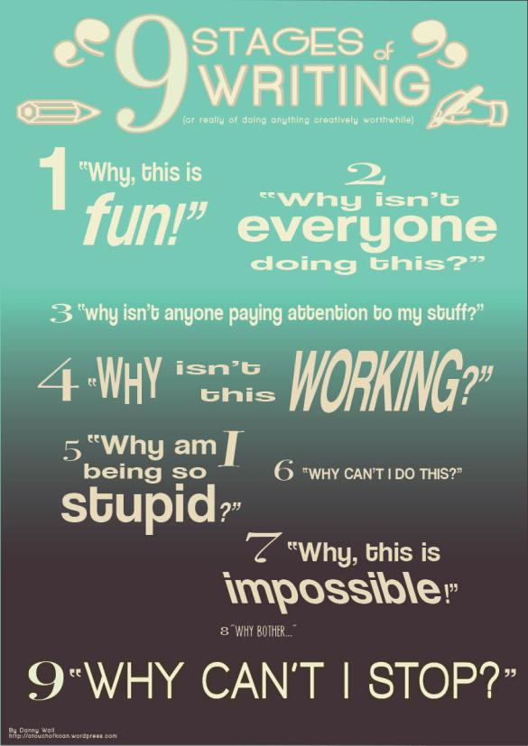 9 Stages of Writing by Danny Wall